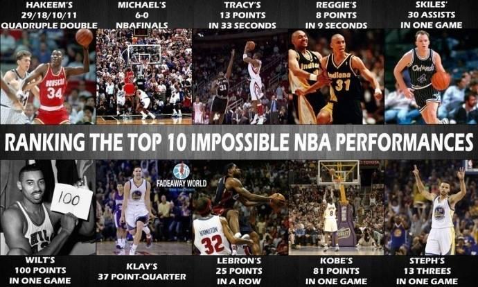 NBA十大不可思议时刻 最好打破的是库里 最强是乔丹