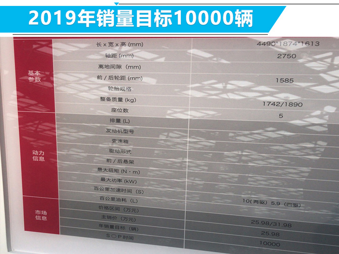 红旗首款纯电动SUV 明年开卖 售25.98-31.98万-图1