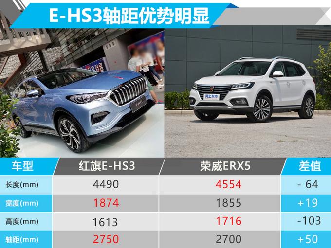 红旗首款纯电动SUV 明年开卖 售25.98-31.98万-图3