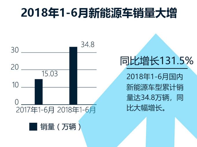 日产将在华推20款全新电动车 轩逸·纯电9月开卖-图1