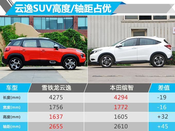 雪铁龙全新小SUV云逸本月底预售 预计12-16万元-图3