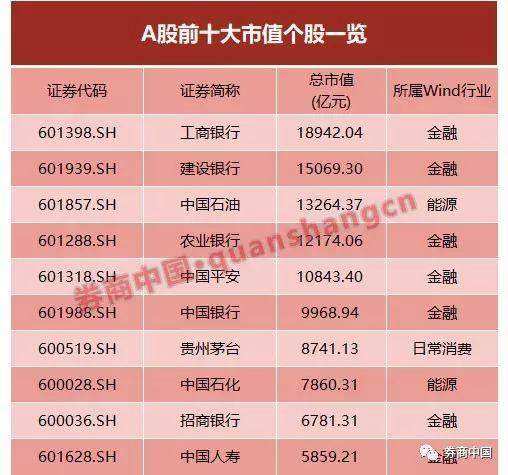 深圳GDP是新疆的几倍_中国GDP是日本的2.8倍,那日本人均GDP是我们几倍呢