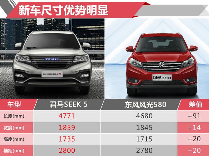 君马大7座SUV SEEK 5本月20日开卖 预售9万起-图5