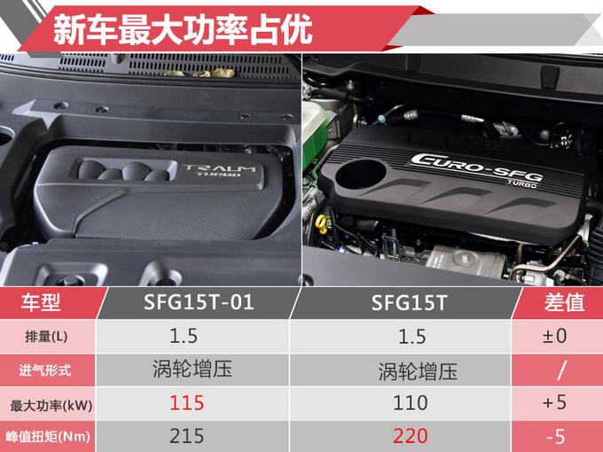 君马大7座SUV SEEK 5本月20日开卖 预售9万起-图6