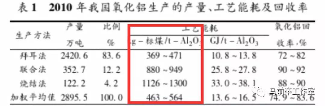 我国主要核算gdp法_我国高质量发展统计体系加快形成地区GDP将统一核算