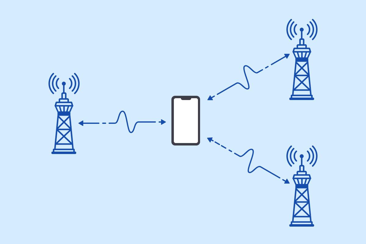「防不了」的新型盗刷方式:GSM 短信嗅探详解