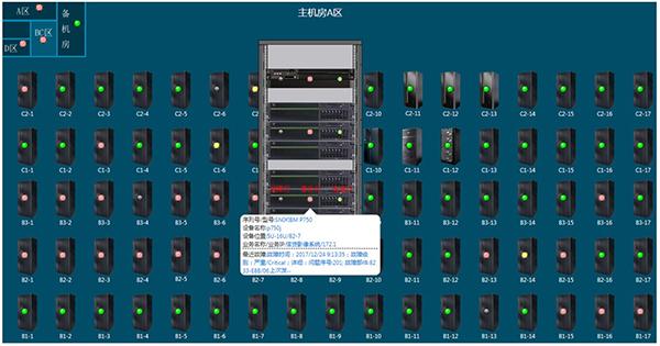 【业界】德讯科技IT运维监控 提升设备告警及故障处置能力