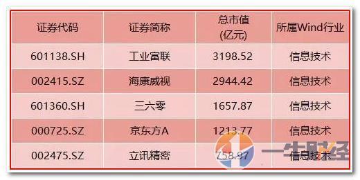 日本gdp是广东几倍_中国GDP是日本的2.8倍,那日本人均GDP是我们几倍呢