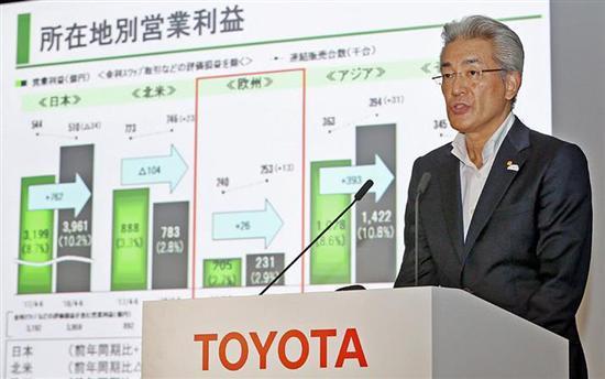 丰田或提高出口美国售价原因为成本上涨_凤凰彩票平台