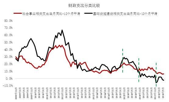 2007各省gdp_地方自曝GDP注水:分析称另有四省市数据存疑