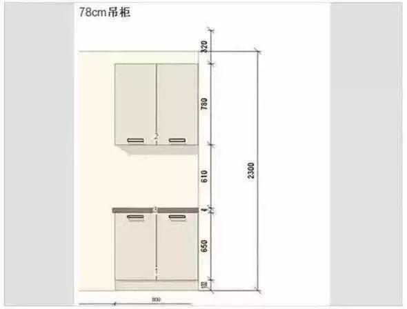橱柜常用尺寸大全!橱柜高度,尺寸都是怎么定?图片