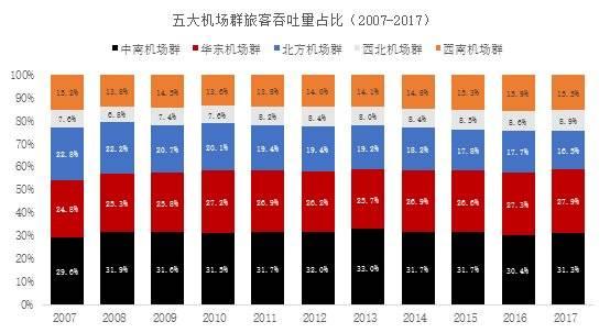 2007全国gdp_西南经济增速为何领跑全国?固定投资等起支撑作用