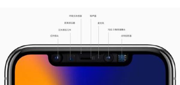 科技来电:为什么新iPhone依然采用刘海屏
