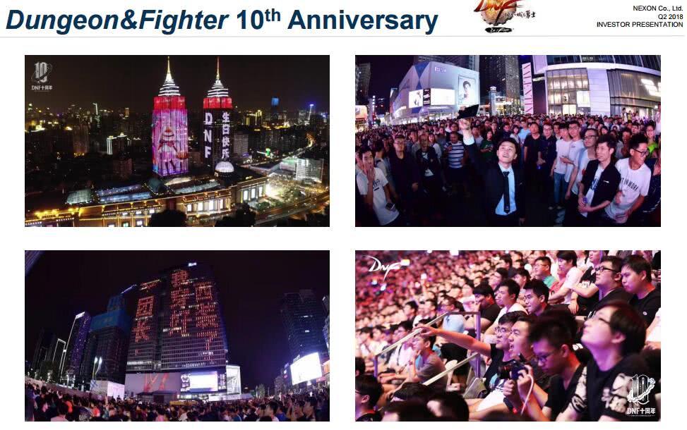 DNF十周年活动