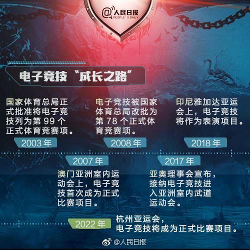 字里行间彰显变态电竞_esports电子竞技日本的大国的摔跤比赛图片