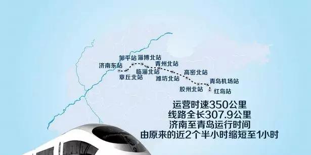 山东6条新高铁项目将开工!涉及雄商高铁、京沪高铁第二通道