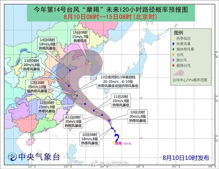 """台风""""摩羯""""最新路径预报:周日向华东沿海靠近"""