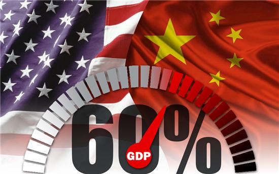 中央广电总台:60%是美国给竞争者的一道红线
