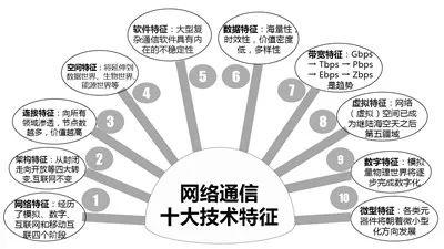 http://www.zgmaimai.cn/dianzitongxun/86219.html