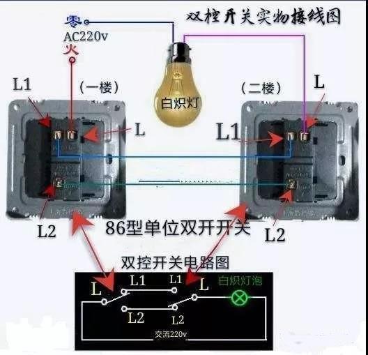 看到上面这个图就是一个86型双控开关接线实物图,交流电220V的电流经过火线流经左边的双控开关L再经过L1或L2流向右边双控开关的L1或L2再经过L线流向白炽灯灯泡一端再经过白炽灯的另一端流向220V电源线的零线,这样的话不管双控开关处于什么样的状态,这两个双控开关都可以同时控制一盏灯的通电或者断电了。 欢迎大家加入我们的电气施工技术交流群:386330931,与更多同行人士交流学习 本文来自大风号,仅代表大风号自媒体观点。