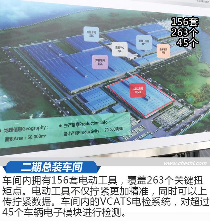 数说捷豹路虎常熟工厂 解密捷豹E-PACE如何诞生-图1