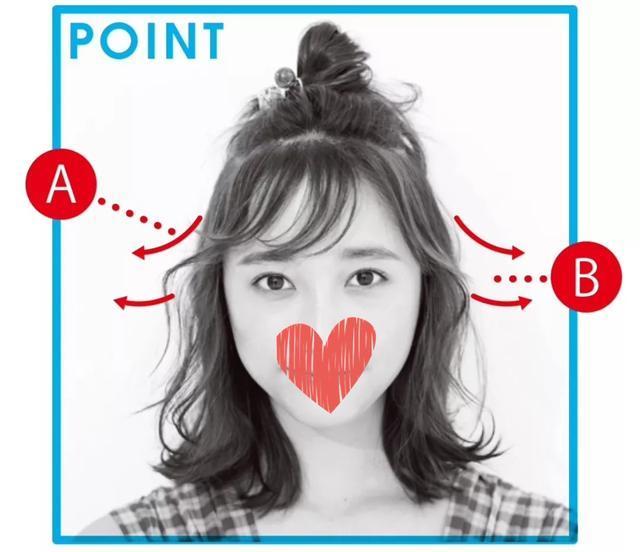 ▼ 4,刘海丸子头 具体步骤: 留出前额少部分刘海,分线平直,其他的在