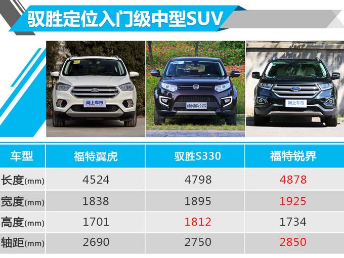 领域还是驭胜S330 福特中国专供SUV你买吗-图5