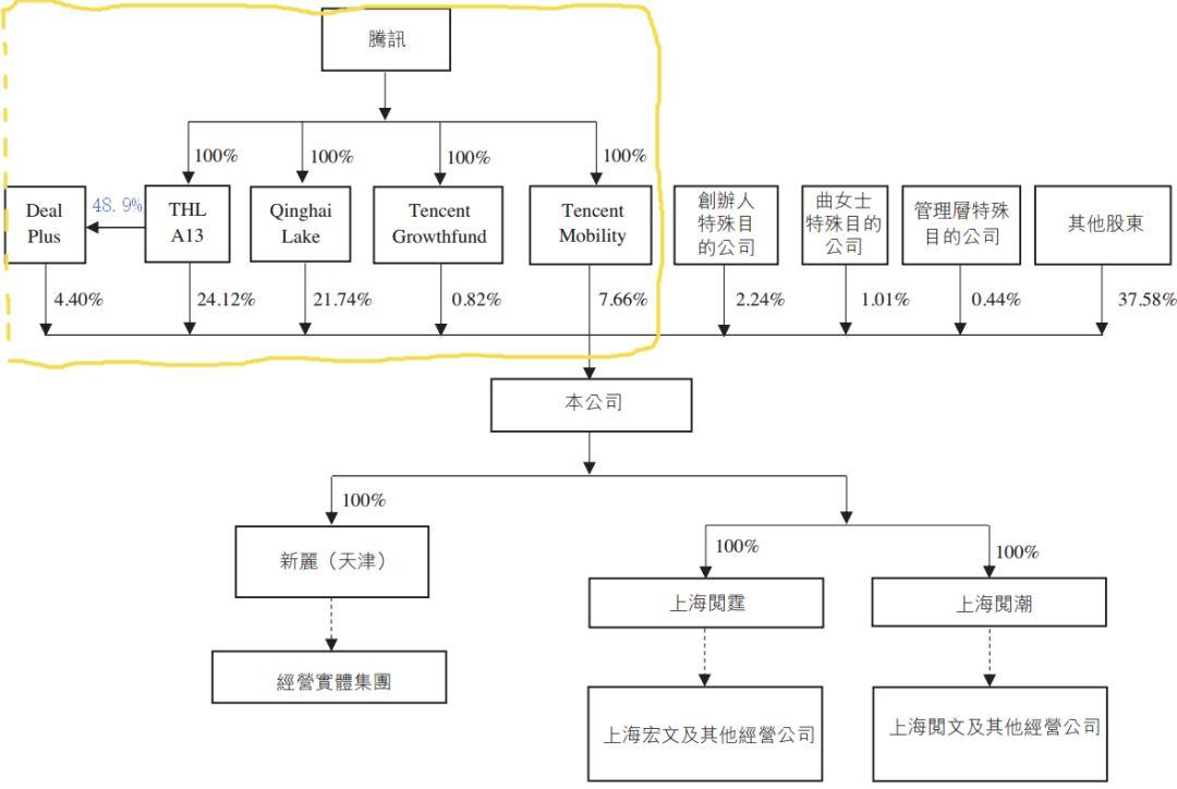 """阅文44倍PE买新丽,腾讯送上64亿""""彩礼""""!上市不如卖给BAT"""