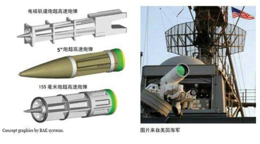 美海军展示三项绝密武器 其中一款落后中国