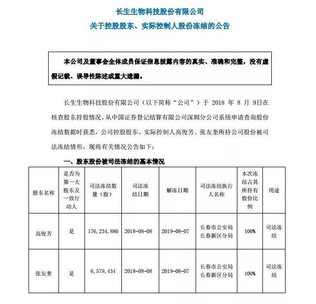 控股股东,实际控制人高俊芳,张友奎,张洺豪共持有3.图片