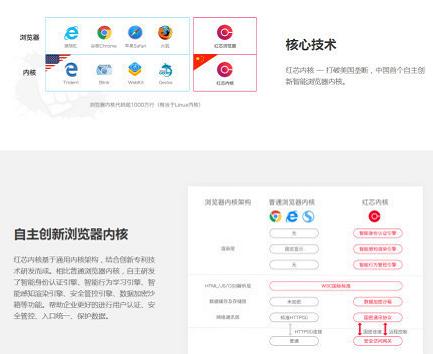 """国产红芯浏览器被曝""""抄袭"""" 创始人回应"""