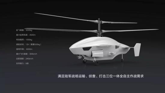 """""""重量级""""无人直升机有身手"""