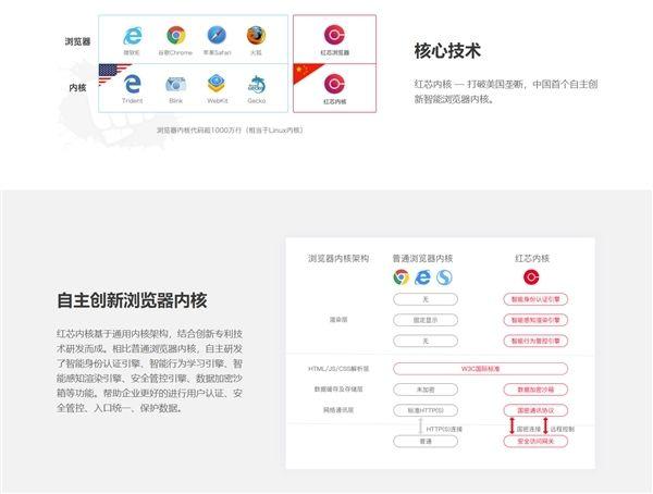 红芯阅读器官网改版:删除国产、自主创新字样