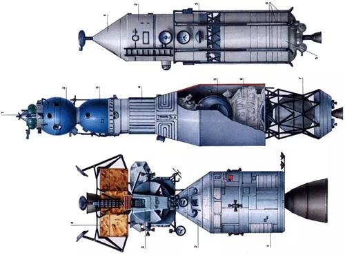 语宙:苏联载人登月计划始末(下)——夭折的红色阿波罗