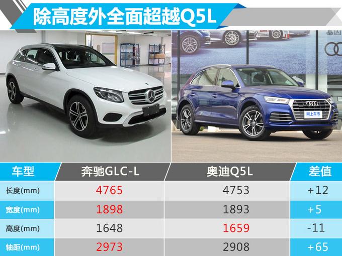 奔驰GLC加长版-实车 轴距超GLE/明年一月上市-图3