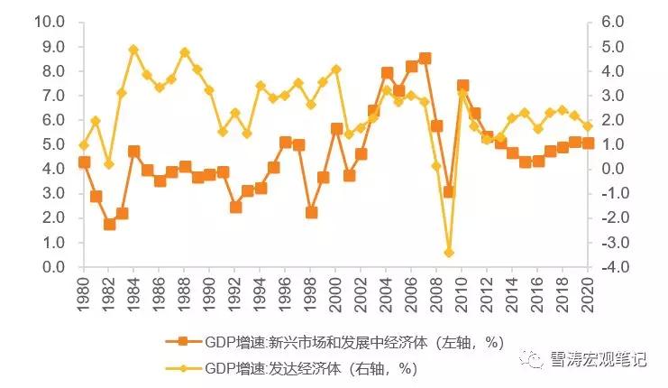 实际GDP_家庭电路走线实际图