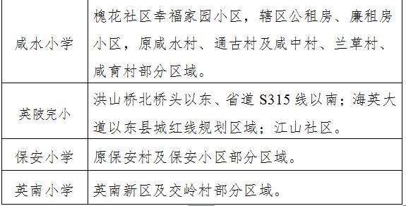 衡阳县数学中小学v数学任务出炉看看!快划分你研修的片区远程小学城区图片
