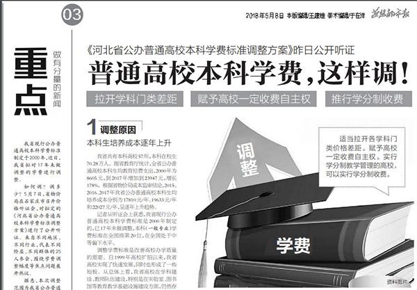 """近期四省高校调整学费:民办高校成""""涨学费""""主力"""