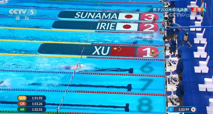 个人第四金!徐嘉余狂飙斩获200仰冠军,连赢日本名将3次