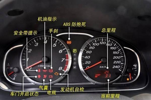 史上最全汽车内部按钮功能图解 新老司机都看看