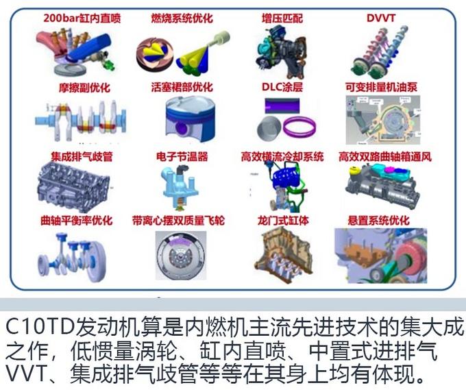 TA是最强三缸东风风神1.0T发动机了解一下-图5