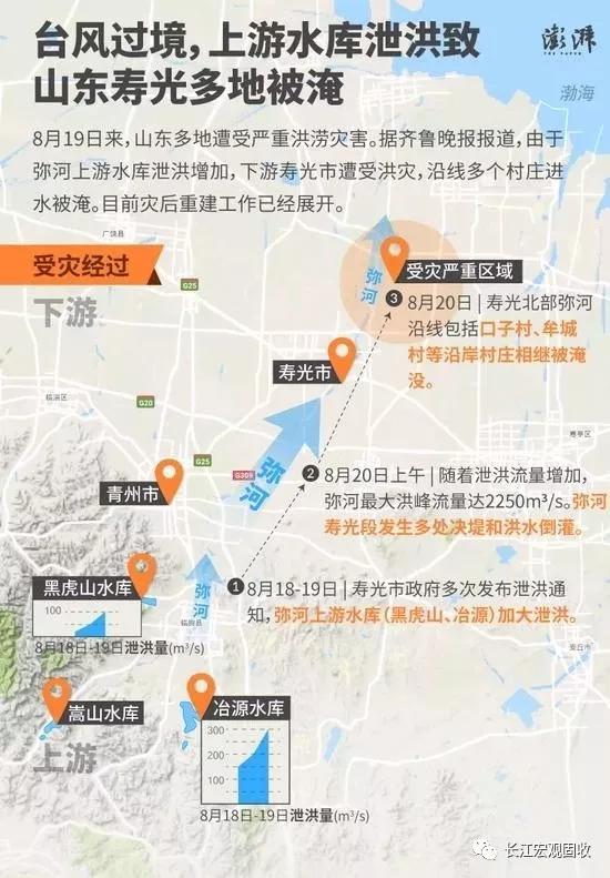 寿光纪台最新规划图