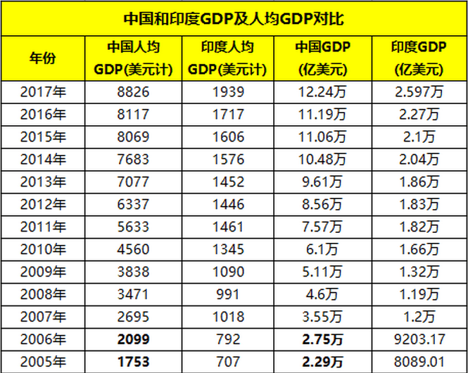 四川凉山人均gdp有多少人口_四川凉山是不是很穷很落后 去过的人,告诉你真相