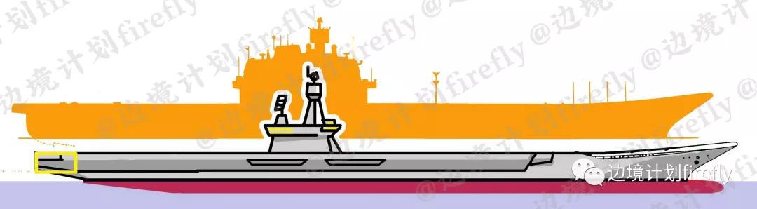 俄国人新航母忘装烟囱是喝高了?其实他在放飞自我