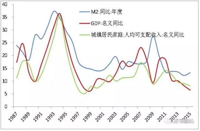 宏观经济的总量分析法指的是_swot分析法