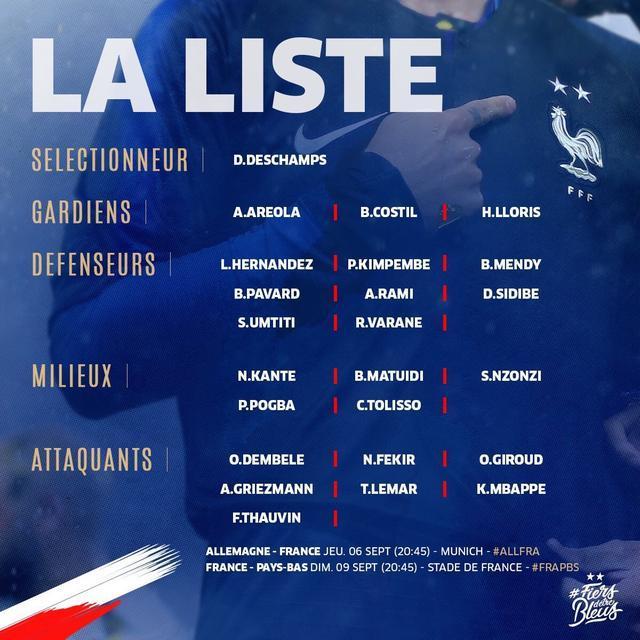 法国队大名单:格列兹曼博格巴领衔 仅1名世界杯成员落选