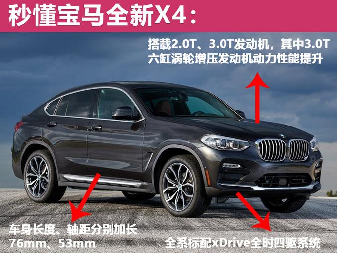成都车展6款豪华SUV集中开卖 20万元就能买-图6