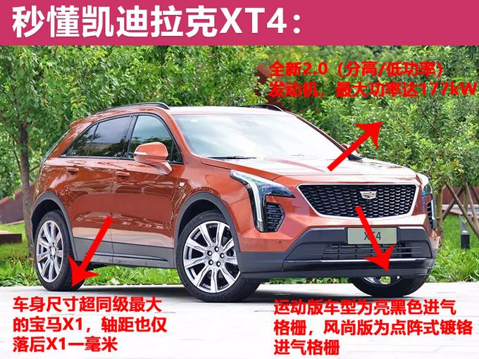 成都车展6款豪华SUV集中开卖 20万元就能买-图2