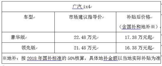 广汽丰田纯电动车广汽iX4发布