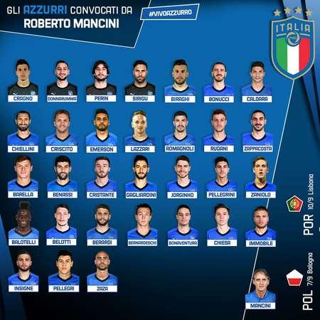 意大利国家队大名单:巴神领衔,维拉蒂因伤落选
